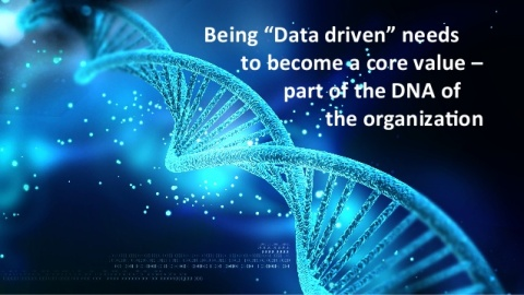 data-driven-marketing-4